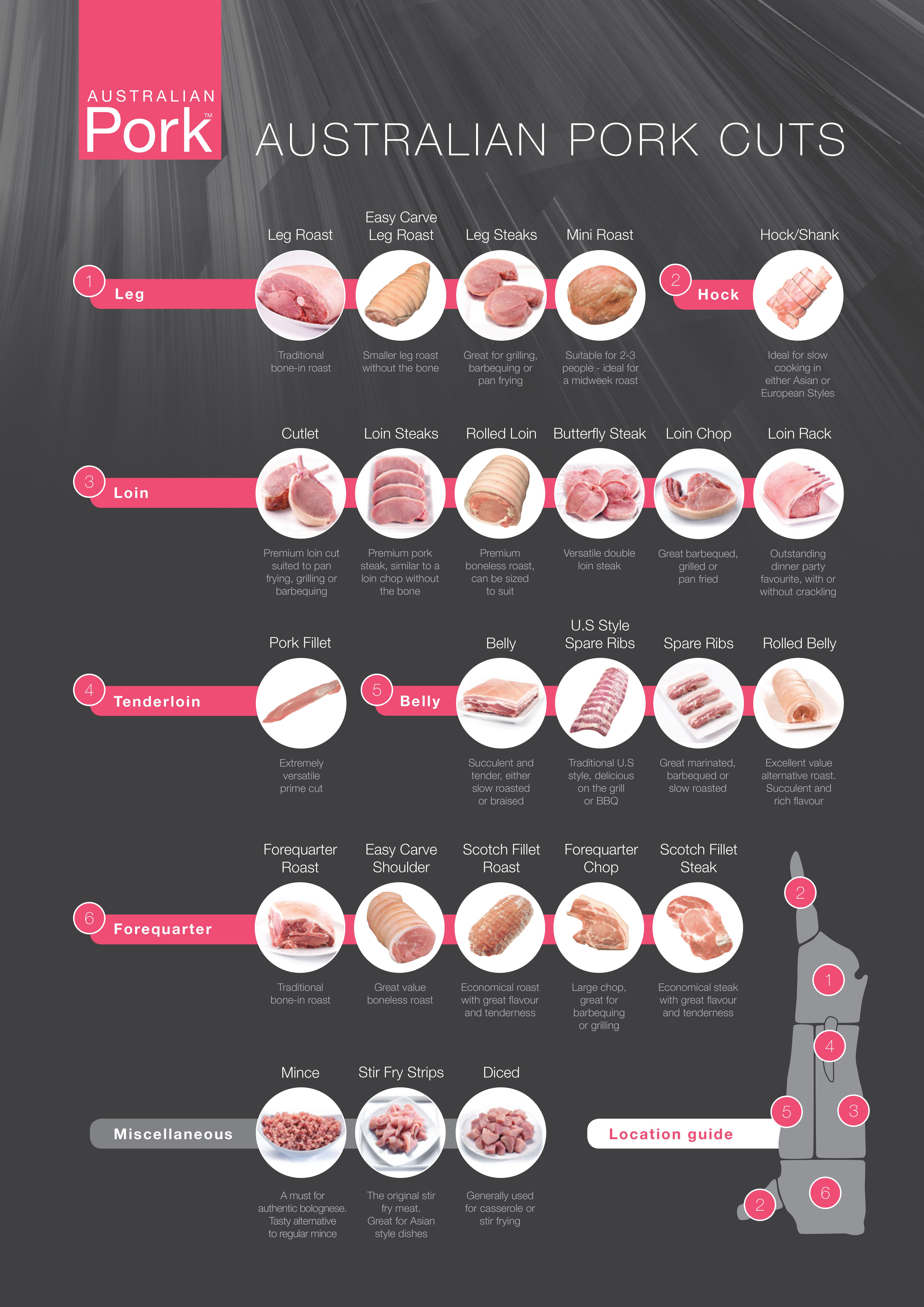 australian-pork-cuts-chart-lr.jpg